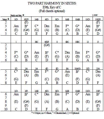 Cours de PSG - Page 2 SIXTHS